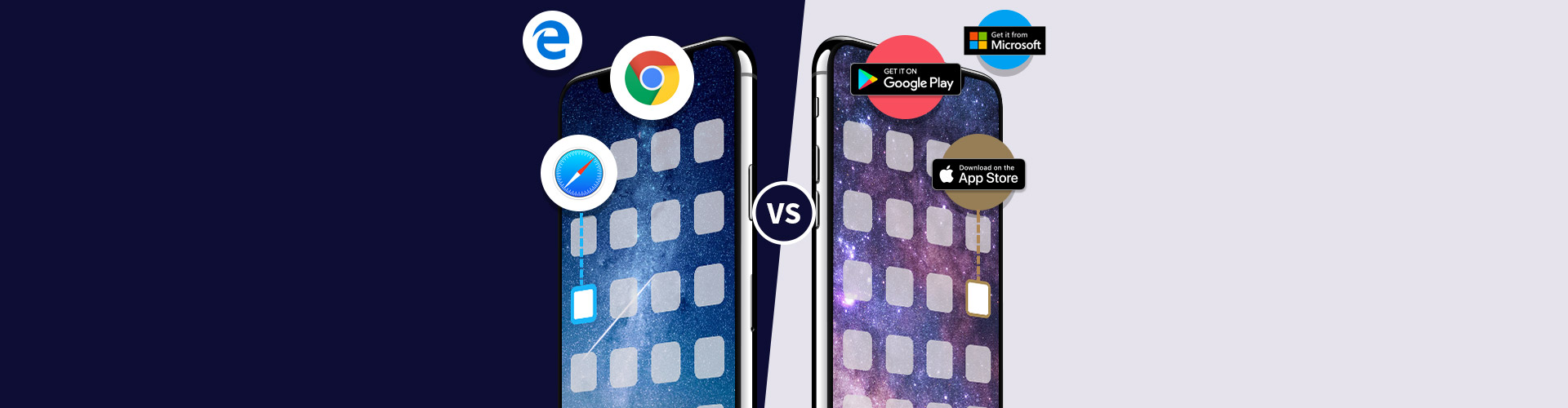 Native & Progressive Web Apps (PWAs): What's the difference?